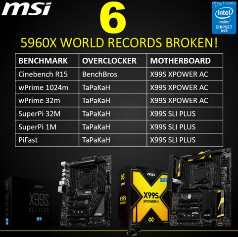msi-x99-motherboard-records
