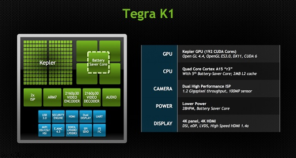 nvidia to launch shield tablet