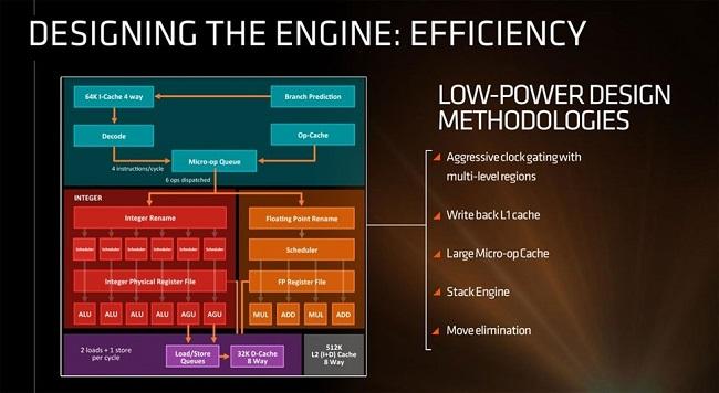 CPU Efficiency