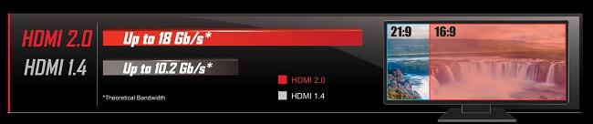 GIGABYTE Z170X Gaming7 HDMI2
