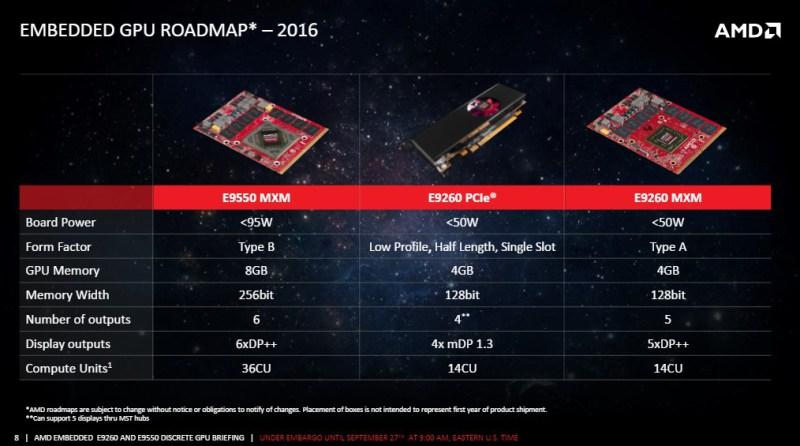 AMD MXM