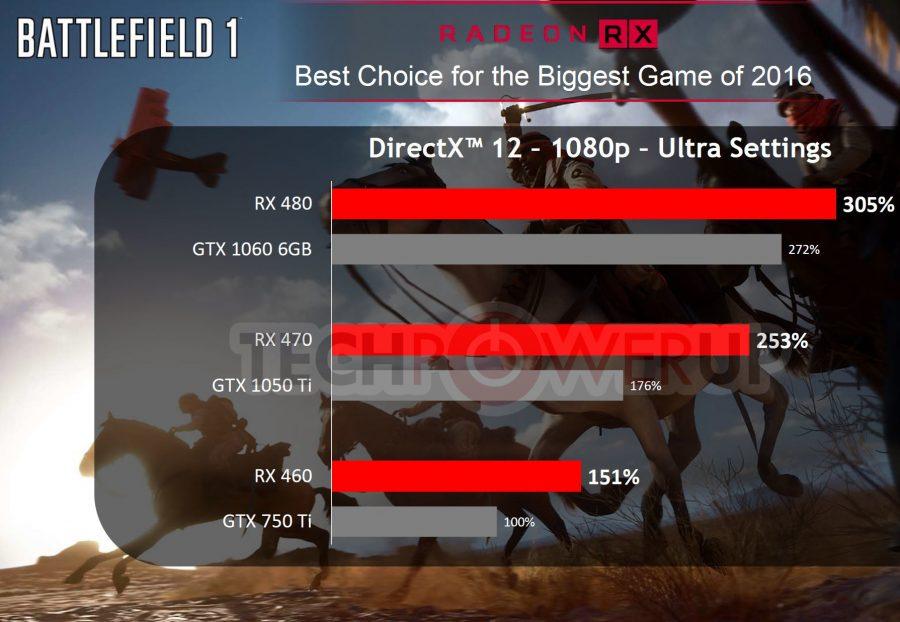 AMD RX470D