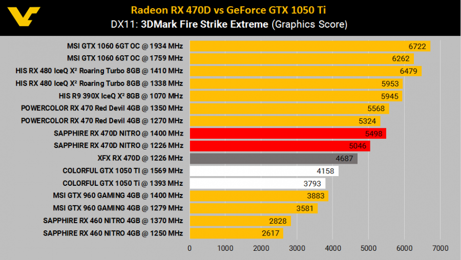 AMD Radeon RX470D