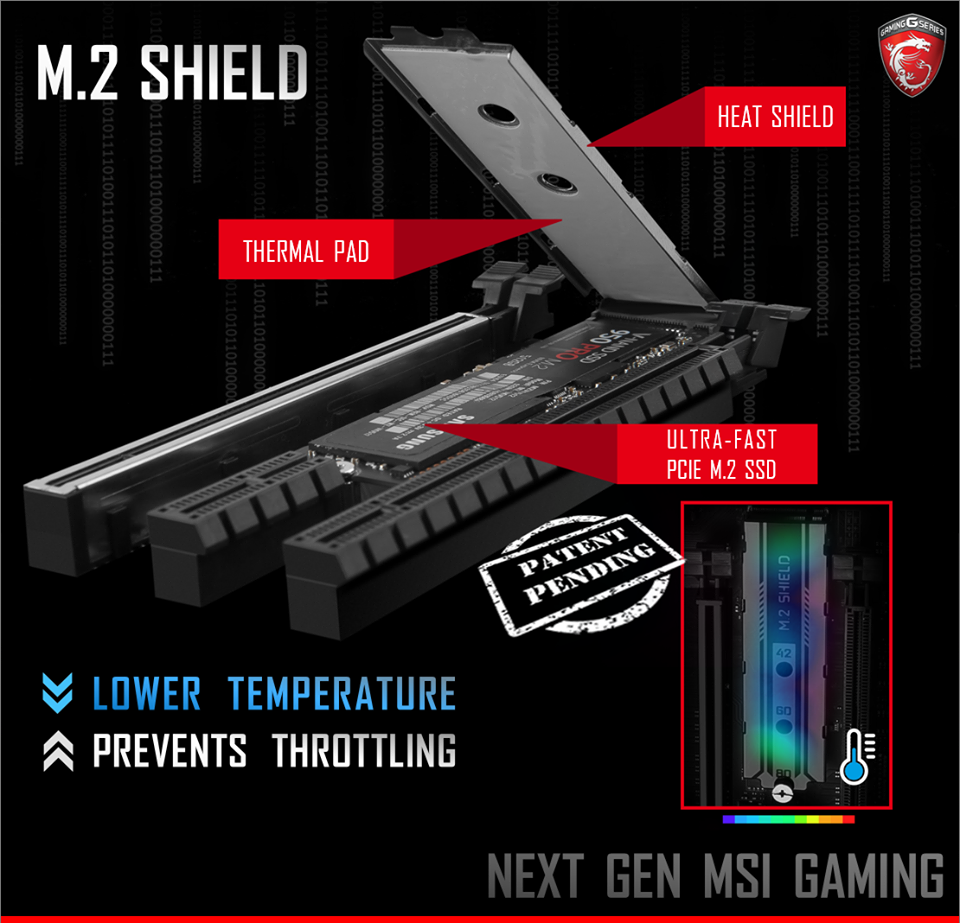 M.2 Shield