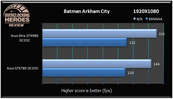 GTX980 Strix Batman Arkham