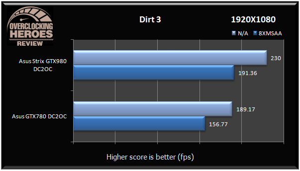 GTX980 Strix Dirt3
