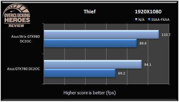 GTX980 Strix thief