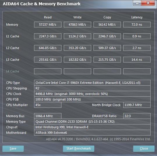 AsRock X99 Extreme6 Aida64 OC