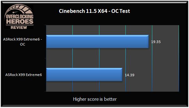 AsRock X99 Extreme6 cinebench r11.5 oc