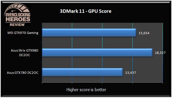 MSI GTX970 Gaming 3dmark11