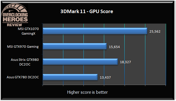 MSI GTX1070 GamingX 3dmark11