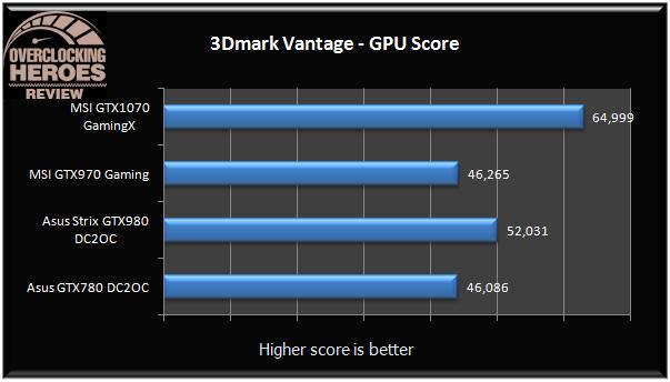 MSI GTX1070 GamingX Vantage