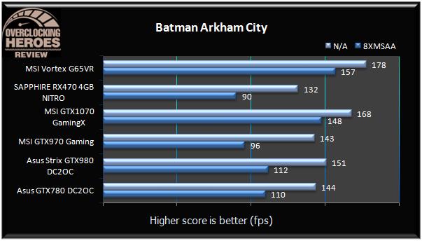 MSI Vortex G65VR 6RE Batman Arkham