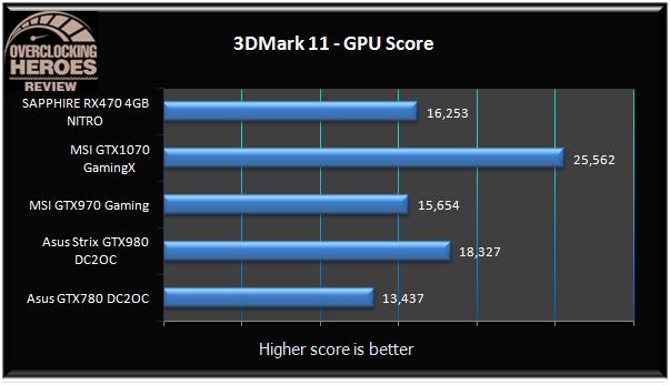 SAPPHIRE Radeon RX470 4GB NITRO 3Dmark11
