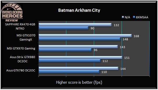 SAPPHIRE Radeon RX470 4GB NITRO Batman Arkham