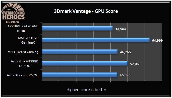 SAPPHIRE Radeon RX470 4GB NITRO Vantage