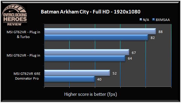 MSI GT62VR Batman Arkham