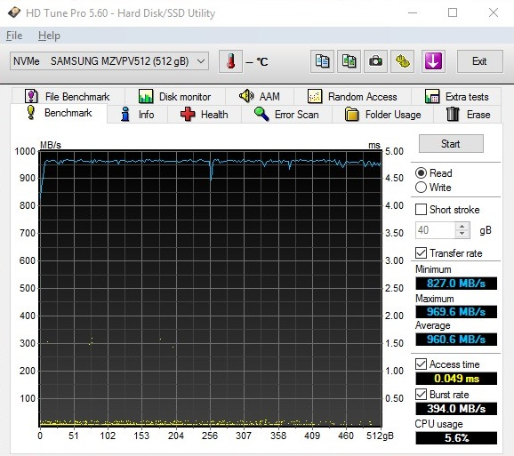 MSI GT62VR NVMe HDTune