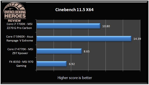 MSI Z270 Gaming Pro Carbon cinebench11.5