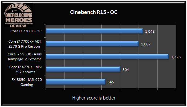 MSI Z270 Gaming Pro Carbon cinebench15